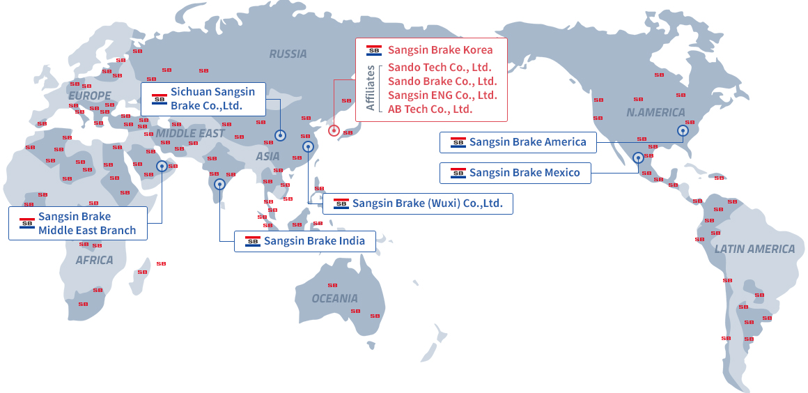 Global Network Sangsin Brake